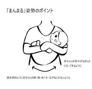 まんまる姿勢のポイント